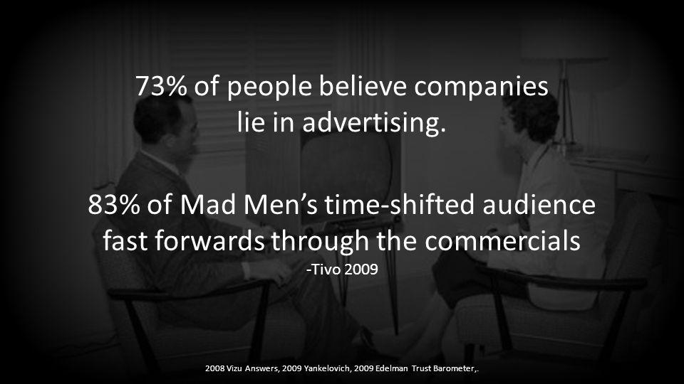 Structure Content & promotion Marketing tool Revenue generation