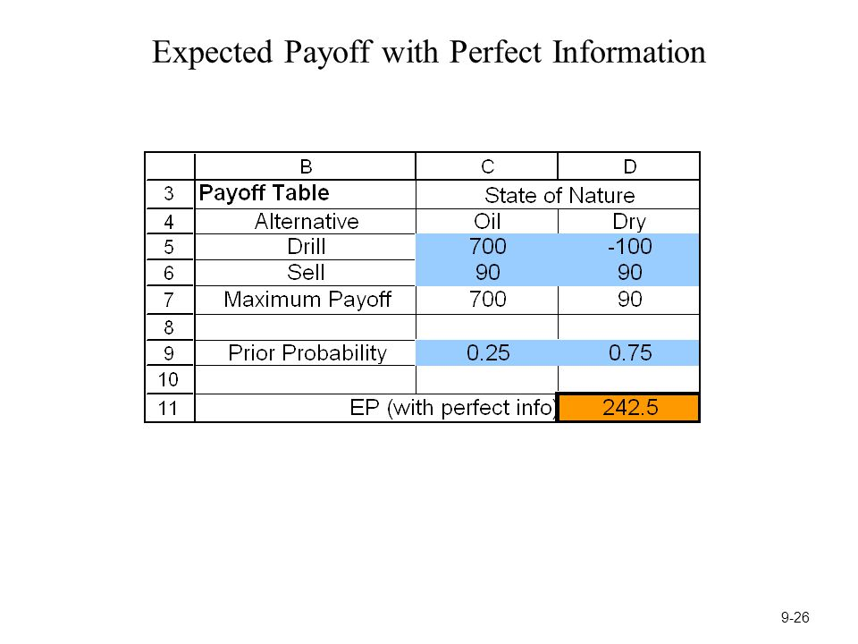 Expected Payoff with Perfect Information 9-26
