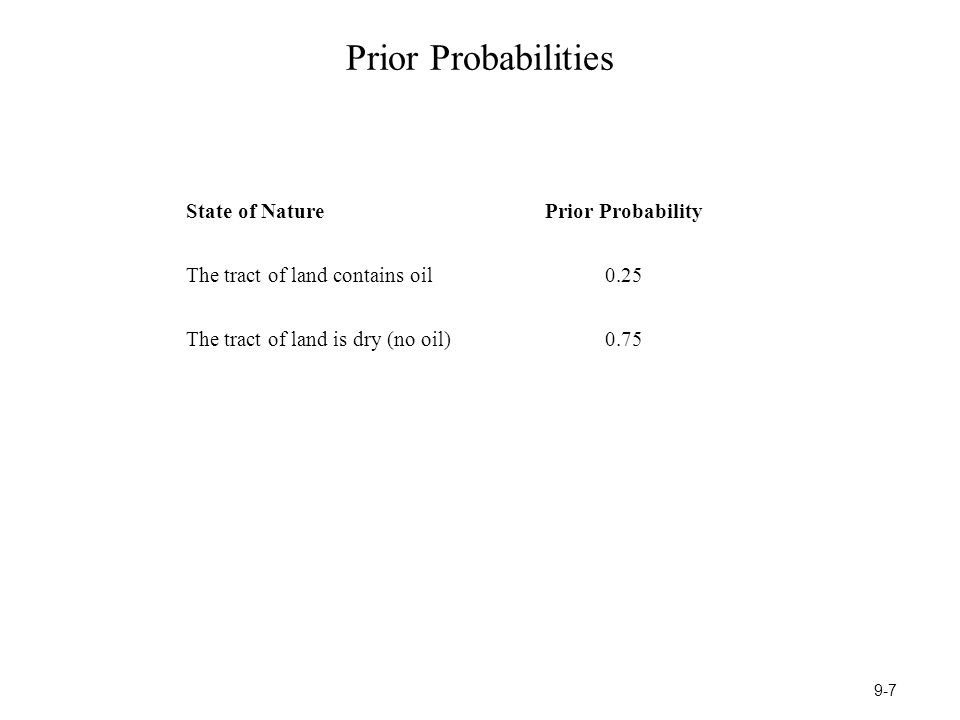 Prior Probabilities State of NaturePrior Probability The tract of land contains oil0.25 The tract of land is dry (no oil)0.75 9-7