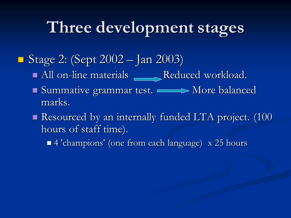 Three development stages Stage 2: (Sept 2002 – Jan 2003) Stage 2: (Sept 2002 – Jan 2003) All on-line materials Reduced workload.