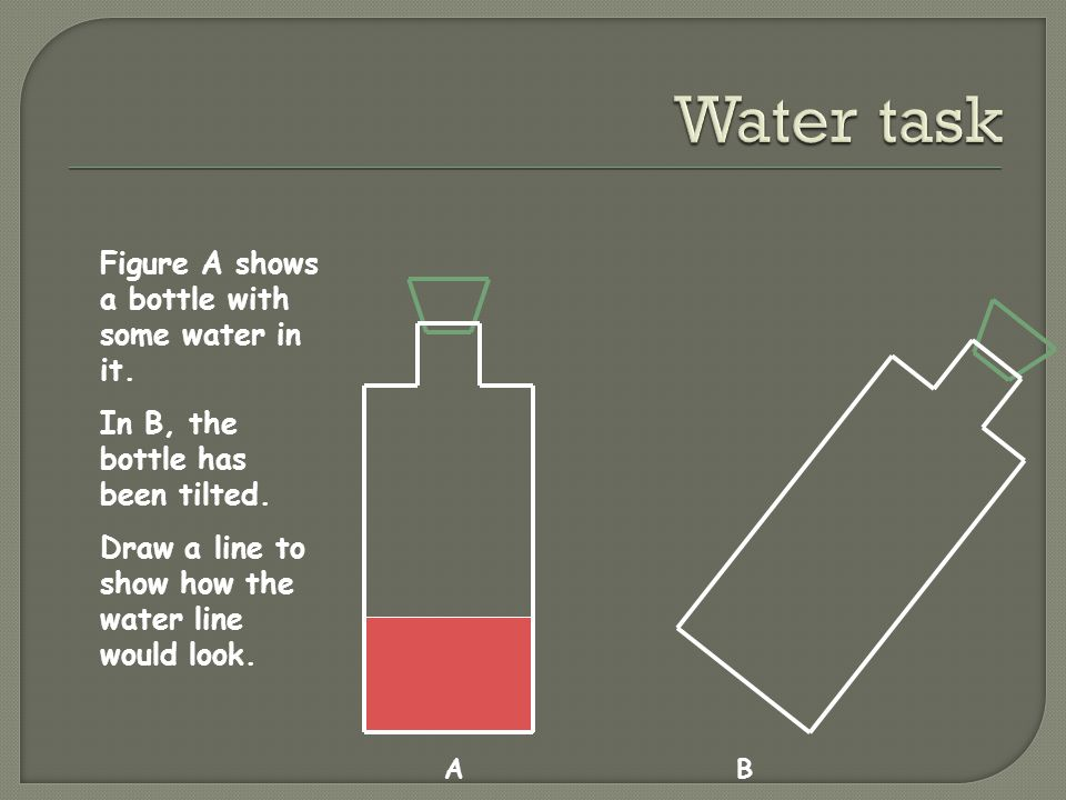 A B Figure A shows a bottle with some water in it.