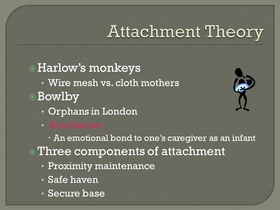  Harlow's monkeys Wire mesh vs.