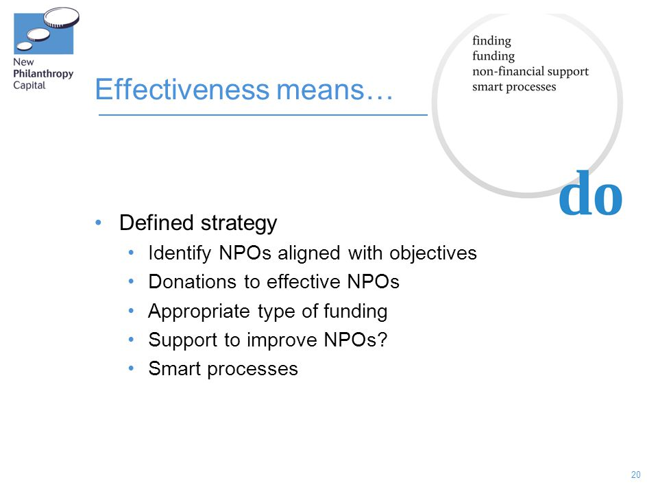 20 Effectiveness means… Defined strategy Identify NPOs aligned with objectives Donations to effective NPOs Appropriate type of funding Support to impr