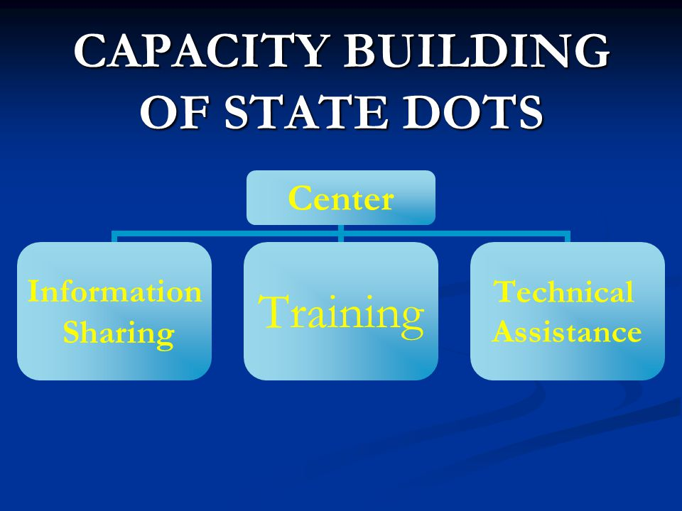 CAPACITY BUILDING OF STATE DOTS Center Information Sharing Training Technical Assistance