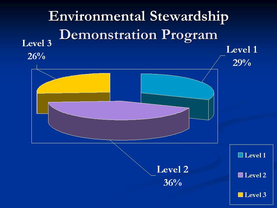 Environmental Stewardship Demonstration Program