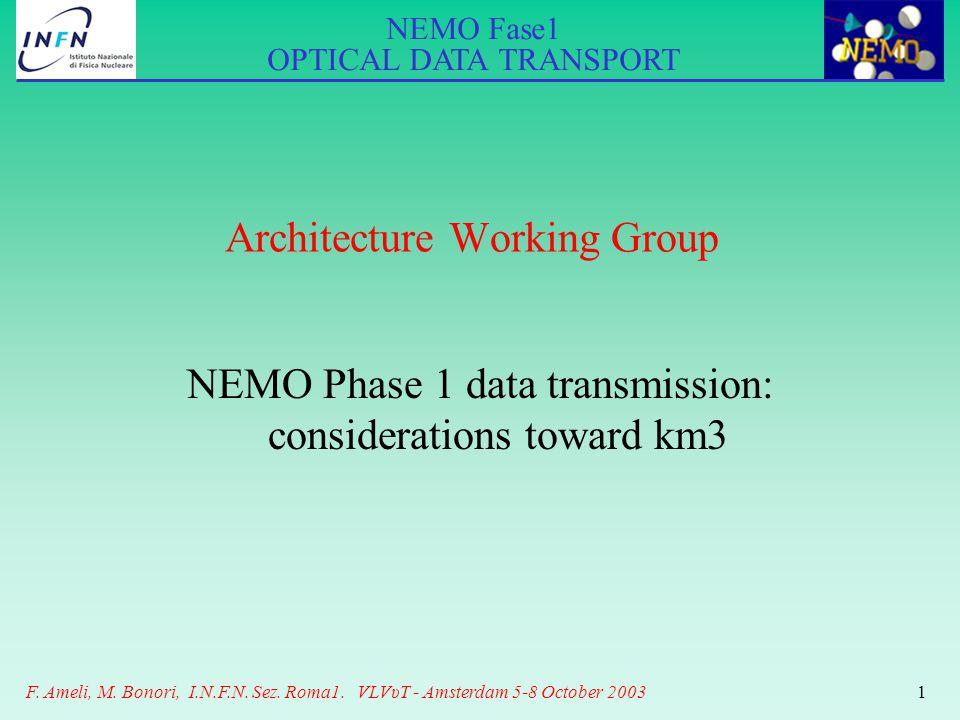 NEMO Fase1 OPTICAL DATA TRANSPORT F. Ameli, M. Bonori, I.N.F.N. Sez. Roma1. VLVυT - Amsterdam 5-8 October 20031 Architecture Working Group NEMO Phase