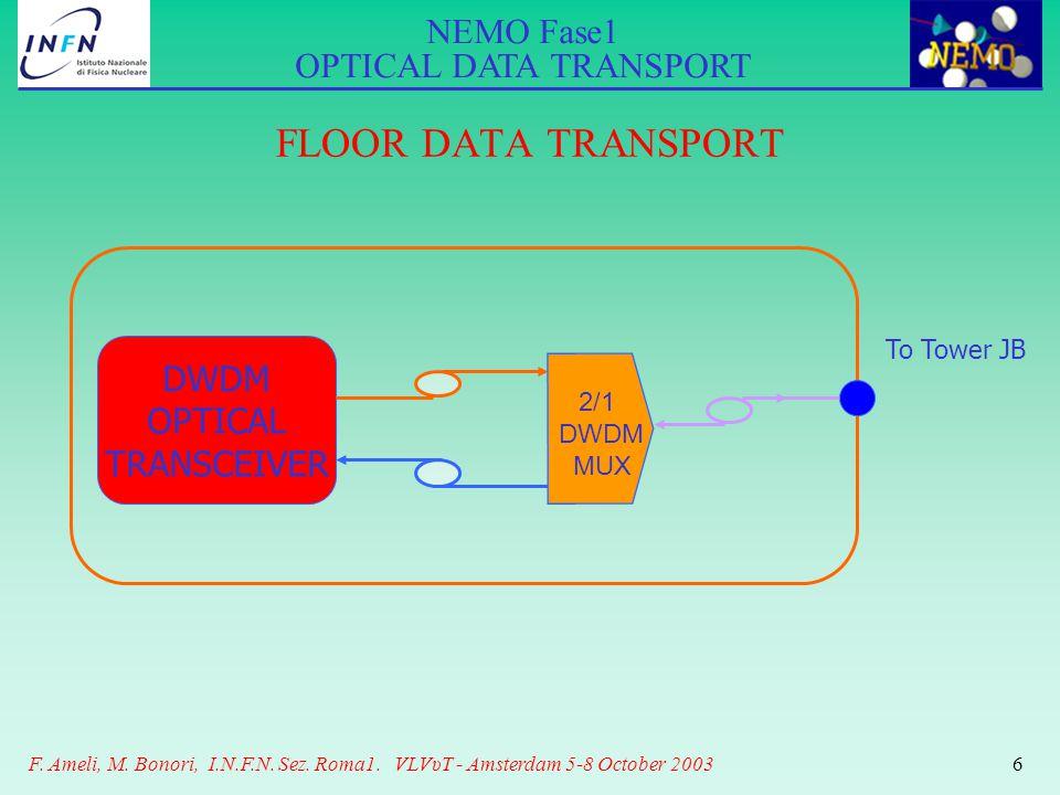 NEMO Fase1 OPTICAL DATA TRANSPORT F. Ameli, M. Bonori, I.N.F.N. Sez. Roma1. VLVυT - Amsterdam 5-8 October 20036 FLOOR DATA TRANSPORT DWDM OPTICAL TRAN