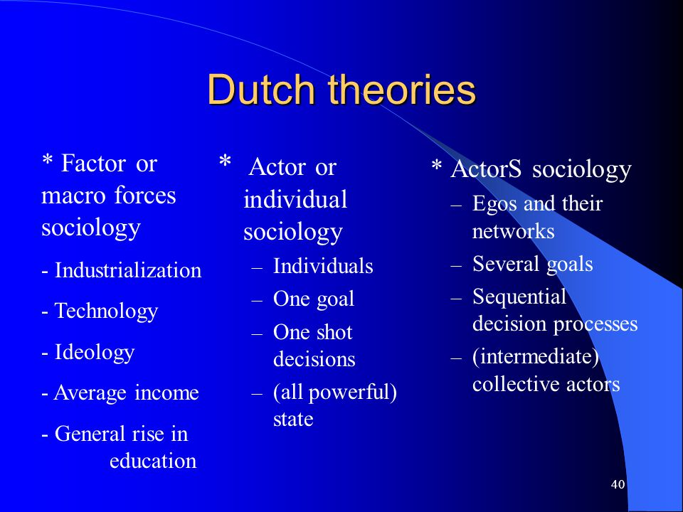40 Dutch theories * Actor or individual sociology – Individuals – One goal – One shot decisions – (all powerful) state * ActorS sociology – Egos and their networks – Several goals – Sequential decision processes – (intermediate) collective actors * Factor or macro forces sociology - Industrialization - Technology - Ideology - Average income - General rise in education