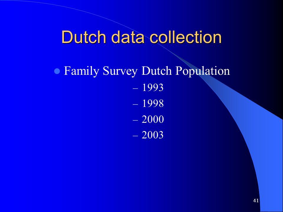 41 Dutch data collection Family Survey Dutch Population – 1993 – 1998 – 2000 – 2003