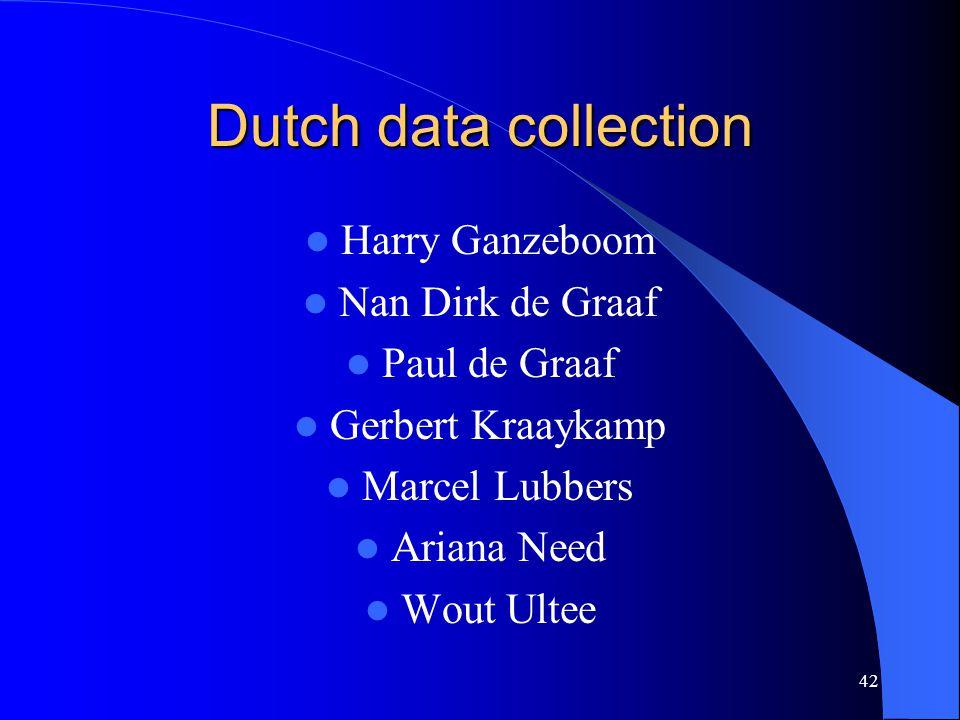 42 Dutch data collection Harry Ganzeboom Nan Dirk de Graaf Paul de Graaf Gerbert Kraaykamp Marcel Lubbers Ariana Need Wout Ultee