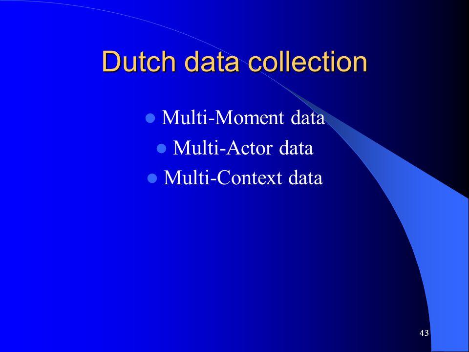 43 Dutch data collection Multi-Moment data Multi-Actor data Multi-Context data
