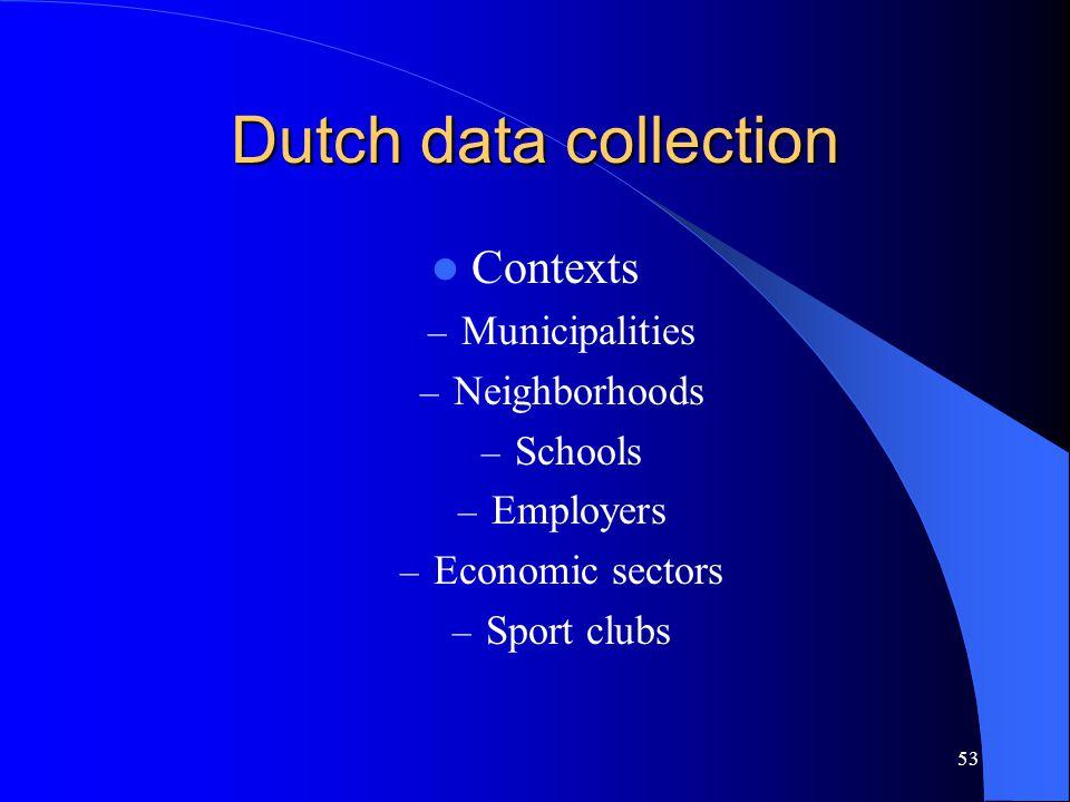 53 Dutch data collection Contexts – Municipalities – Neighborhoods – Schools – Employers – Economic sectors – Sport clubs