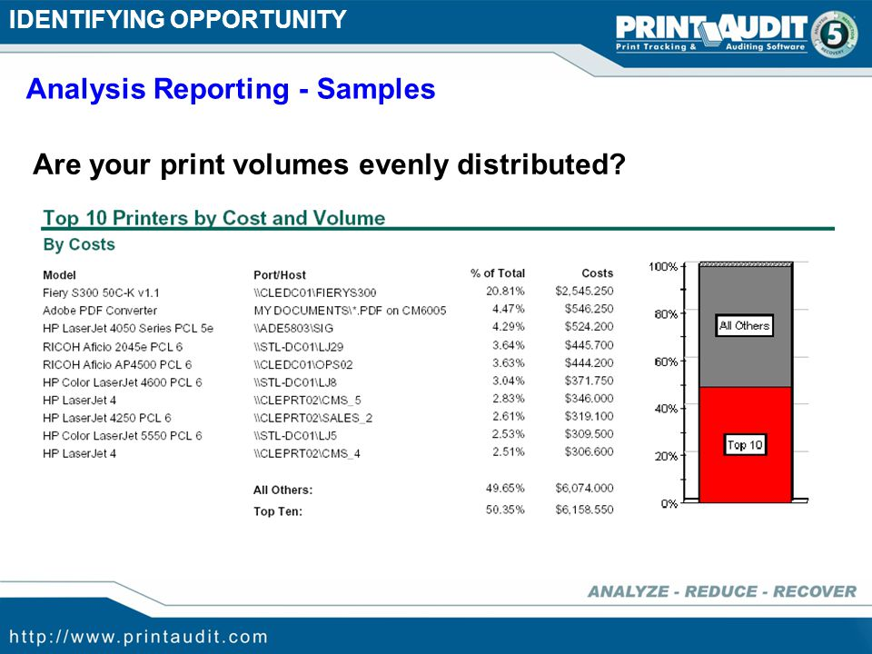 Which printers do your users favor? Analysis Reporting - Samples IDENTIFYING OPPORTUNITY