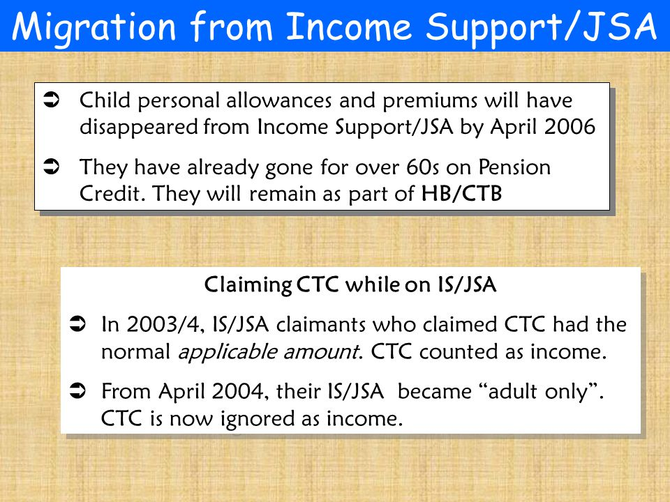 Migration from Income Support/JSA  Child personal allowances and premiums will have disappeared from Income Support/JSA by April 2006  They have already gone for over 60s on Pension Credit.