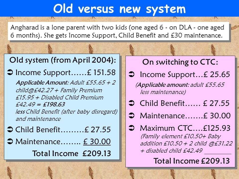Old versus new system On switching to CTC:  Income Support…£ 25.65 (Applicable amount: adult £55.65 less maintenance)  Child Benefit…… £ 27.55  Maintenance…….£ 30.00  Maximum CTC….£125.93 (Family element £10.50+ Baby addition £10.50 + 2 child @£31.22 + disabled child £42.49 _________ Total Income £209.13 On switching to CTC:  Income Support…£ 25.65 (Applicable amount: adult £55.65 less maintenance)  Child Benefit…… £ 27.55  Maintenance…….£ 30.00  Maximum CTC….£125.93 (Family element £10.50+ Baby addition £10.50 + 2 child @£31.22 + disabled child £42.49 _________ Total Income £209.13 Old system (from April 2004):  Income Support……£ 151.58 Applicable Amount: Adult £55.65 + 2 child@£42.27 + Family Premium £15.95 + Disabled Child Premium £42.49 = £198.63 less Child Benefit (after baby disregard) and maintenance  Child Benefit………£ 27.55  Maintenance……..