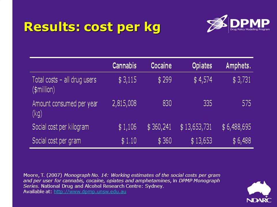 Results: cost per kg Moore, T. (2007) Monograph No.