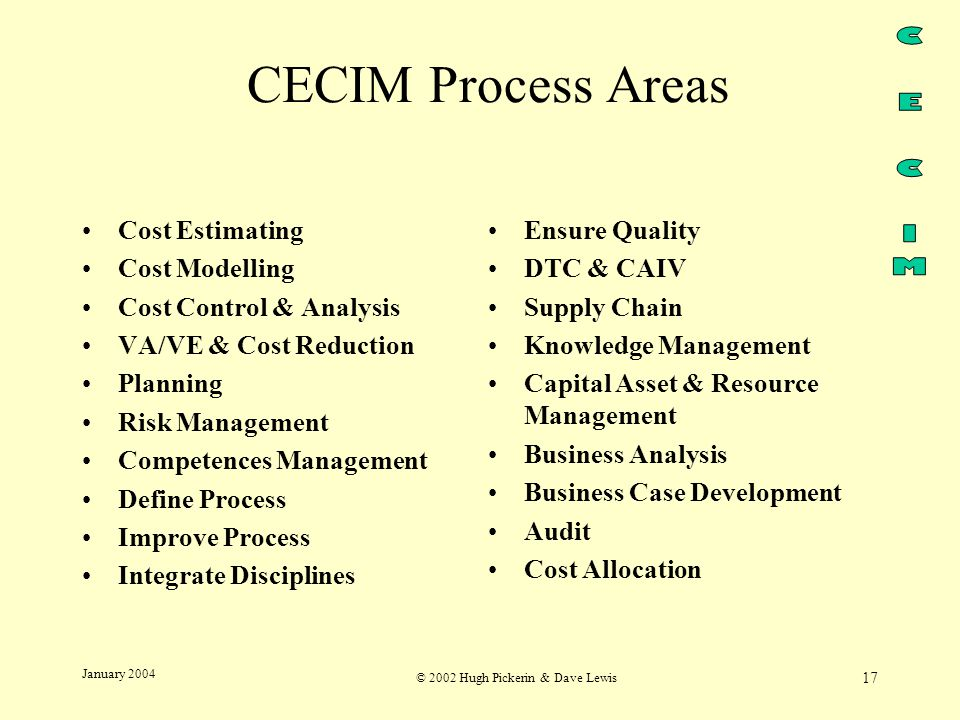 © 2002 Hugh Pickerin & Dave Lewis 17 January 2004 CECIM Process Areas Cost Estimating Cost Modelling Cost Control & Analysis VA/VE & Cost Reduction Planning Risk Management Competences Management Define Process Improve Process Integrate Disciplines Ensure Quality DTC & CAIV Supply Chain Knowledge Management Capital Asset & Resource Management Business Analysis Business Case Development Audit Cost Allocation