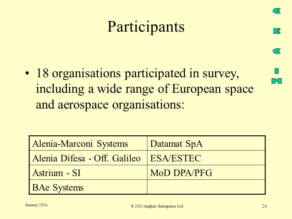 © 2002 Anglian Enterprises Ltd 24 January 2004 Participants 18 organisations participated in survey, including a wide range of European space and aerospace organisations: Alenia-Marconi SystemsDatamat SpA Alenia Difesa - Off.