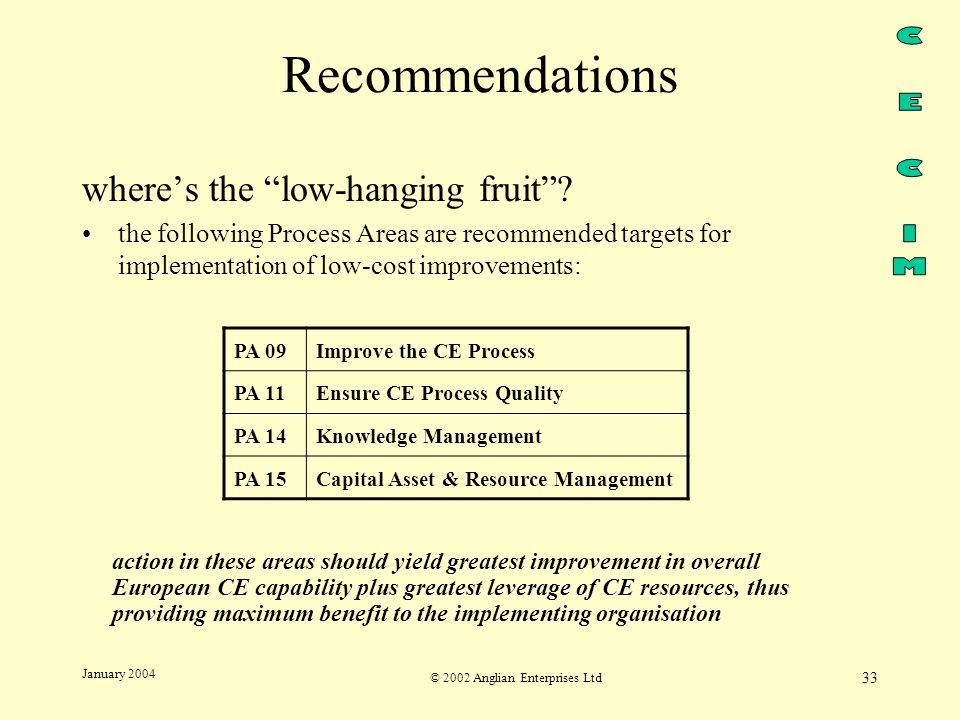© 2002 Anglian Enterprises Ltd 33 January 2004 Recommendations where's the low-hanging fruit .