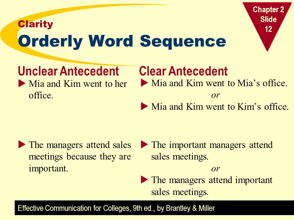 Effective Communication for Colleges, 9th ed., by Brantley & Miller Chapter 2 Slide 12 Clarity Orderly Word Sequence  Mia and Kim went to her office.