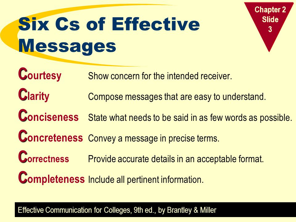 Effective Communication for Colleges, 9th ed., by Brantley & Miller Chapter 2 Slide 3 Six Cs of Effective Messages C C ourtesy Show concern for the intended receiver.