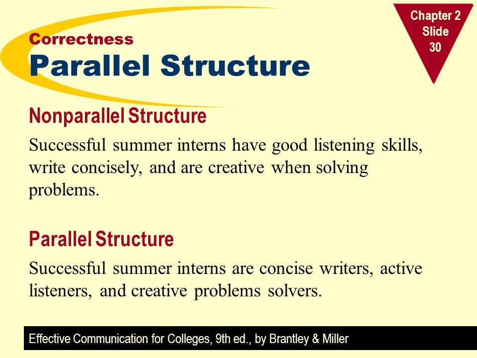 Effective Communication for Colleges, 9th ed., by Brantley & Miller Chapter 2 Slide 30 Correctness Parallel Structure Parallel Structure Successful summer interns are concise writers, active listeners, and creative problems solvers.