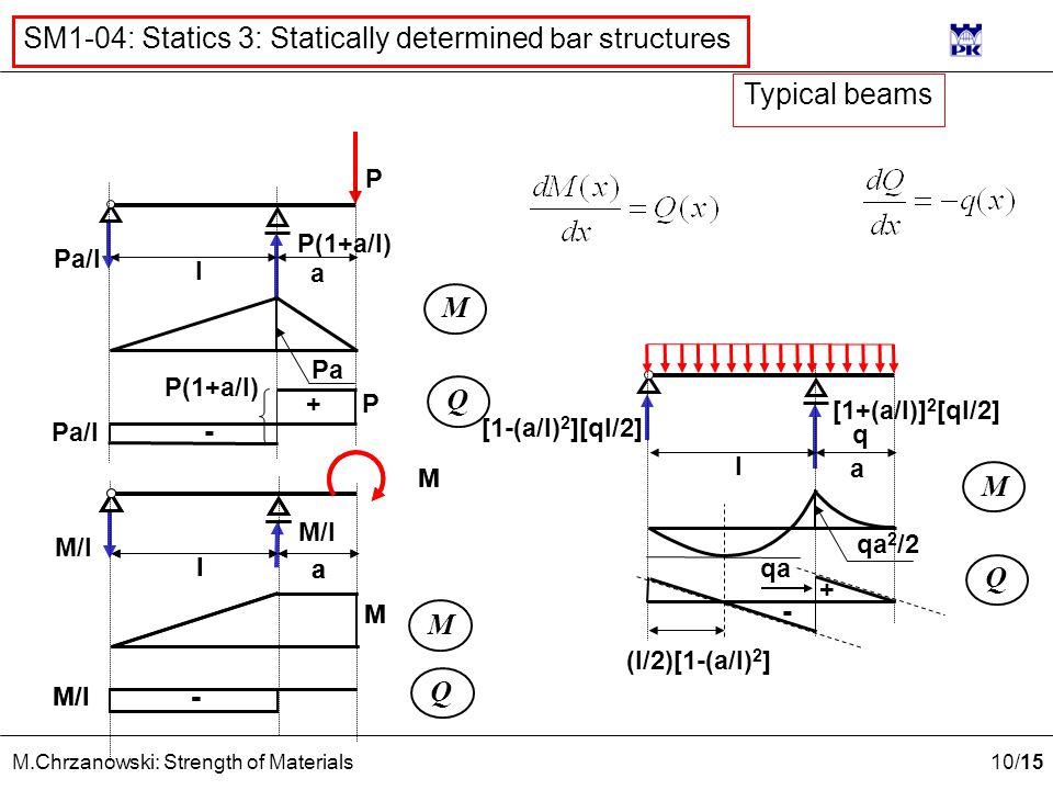 10 /15 M.Chrzanowski: Strength of Materials SM1-04: Statics 3: Statically determined bar structures [1+(a/l)] 2 [ql/2] l a M Q + - M/l l a M Q M M - P P(1+a/l) Pa/l l a M Q Pa P Pa/l + - P(1+a/l) q [1-(a/l) 2 ][ql/2] qa qa 2 /2 (l/2)[1-(a/l) 2 ] Typical beams l a M M M/l -