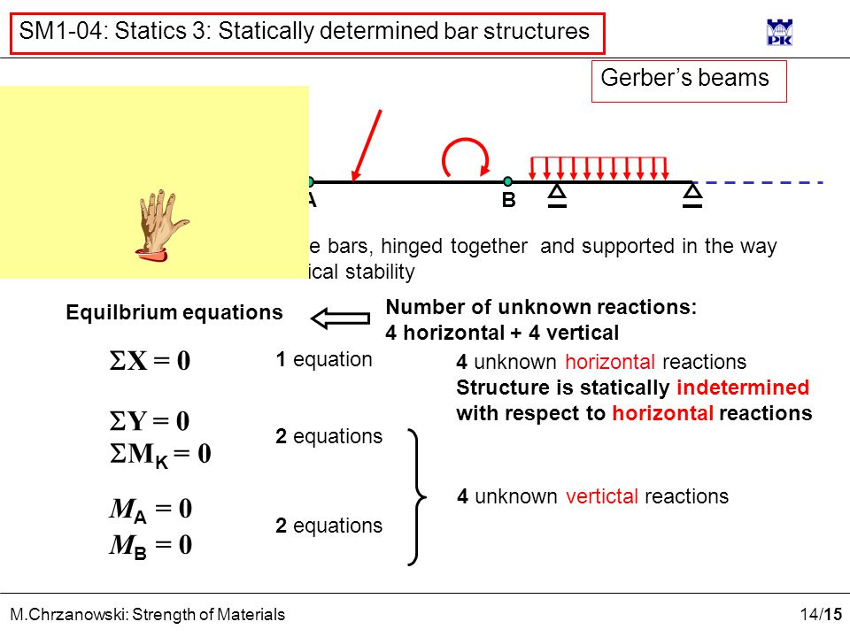 14 /15 M.Chrzanowski: Strength of Materials SM1-04: Statics 3: Statically determined bar structures Formal definition: the set of aligned simple bars,