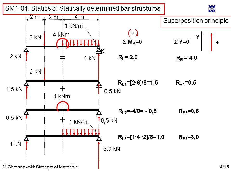 4 /15 M.Chrzanowski: Strength of Materials SM1-04: Statics 3: Statically determined bar structures Superposition principle 4 kNm 1 kN/m R L1 =[2·6]/8=1,5 R L3 =[1·4 ·2]/8=1,0 R L2 =-4/8= - 0,5R P2 =0,5 R R1 =0,5 R P3 =3,0 +  M K =0  Y=0 K Y R L = 2,0 R R = 4,0 0,5 kN 2 kN + 1,5 kN 2 kN 1 kN 0,5 kN 3,0 kN + + = 4 kN 2 kN 1 kN/m 4 kNm 2 m 4 m