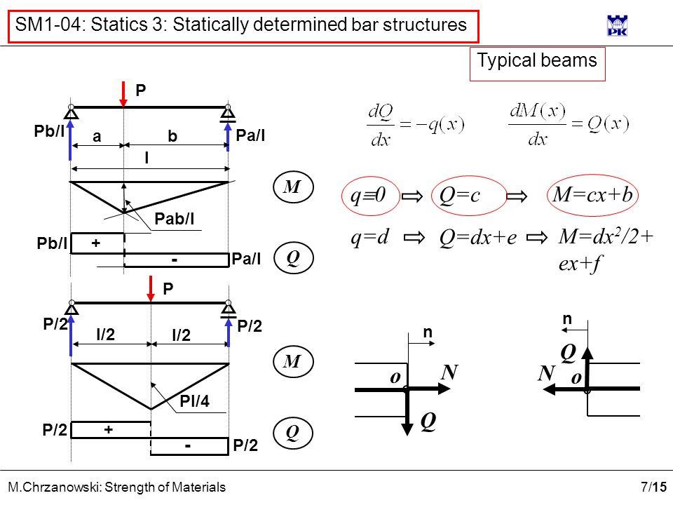 7 /15 M.Chrzanowski: Strength of Materials SM1-04: Statics 3: Statically determined bar structures P Pa/l Pb/l l ab M P P/2 l/2 Pl/4 M P/2 Q - + Q N o n n o Q N q0q0 q=d Q=c Q=dx+e M=dx 2 /2+ ex+f M=cx+b Typical beams Pab/l Q Pa/l + - Pb/l