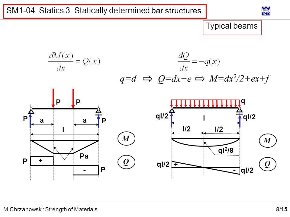 8 /15 M.Chrzanowski: Strength of Materials SM1-04: Statics 3: Statically determined bar structures P M ql/2 P P aa l P q l l/2 ql 2 /8 Q + - ql/2 M Pa P P + - Q Typical beams q=d Q=dx+e M=dx 2 /2+ex+f