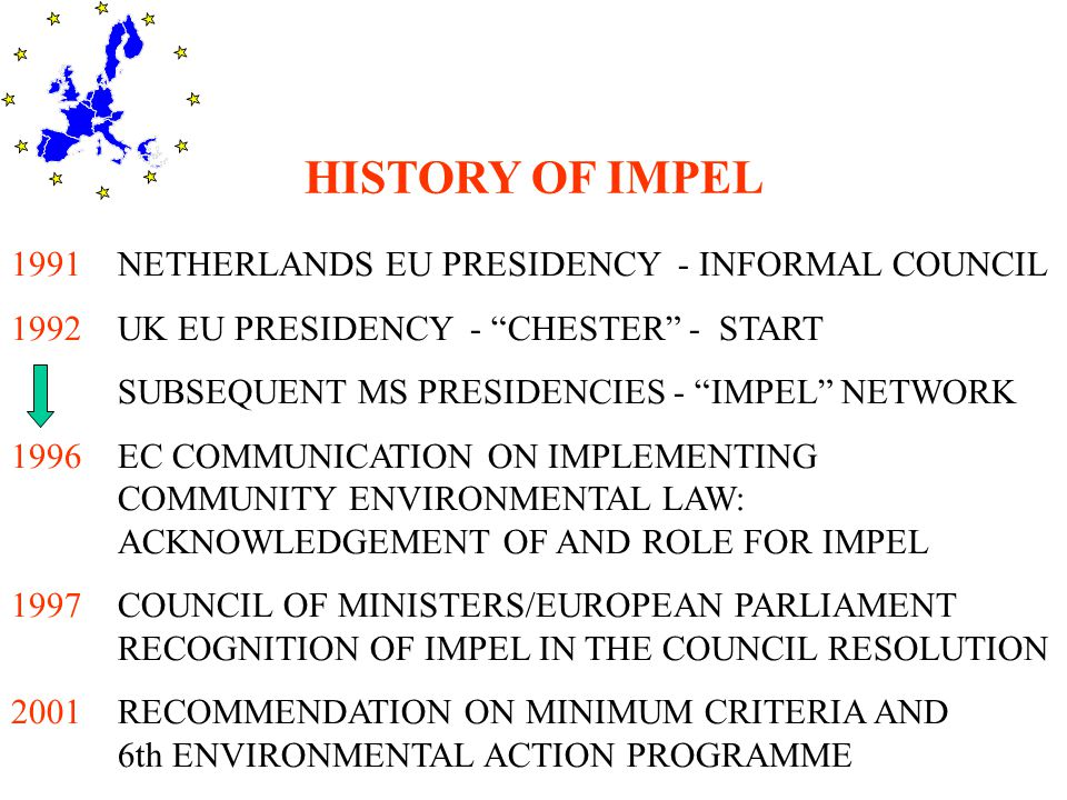 How IMPEL Functions Projects managed by Member States Projects agreed at twice yearly IMPEL Meetings IMPEL Meetings decide overall strategy