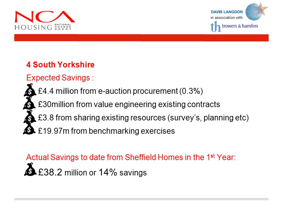 in association with 4 South Yorkshire Expected Savings : £4.4 million from e-auction procurement (0.3%) £30million from value engineering existing contracts £3.8 from sharing existing resources (survey's, planning etc) £19.97m from benchmarking exercises Actual Savings to date from Sheffield Homes in the 1 st Year: £38.2 million or 14% savings