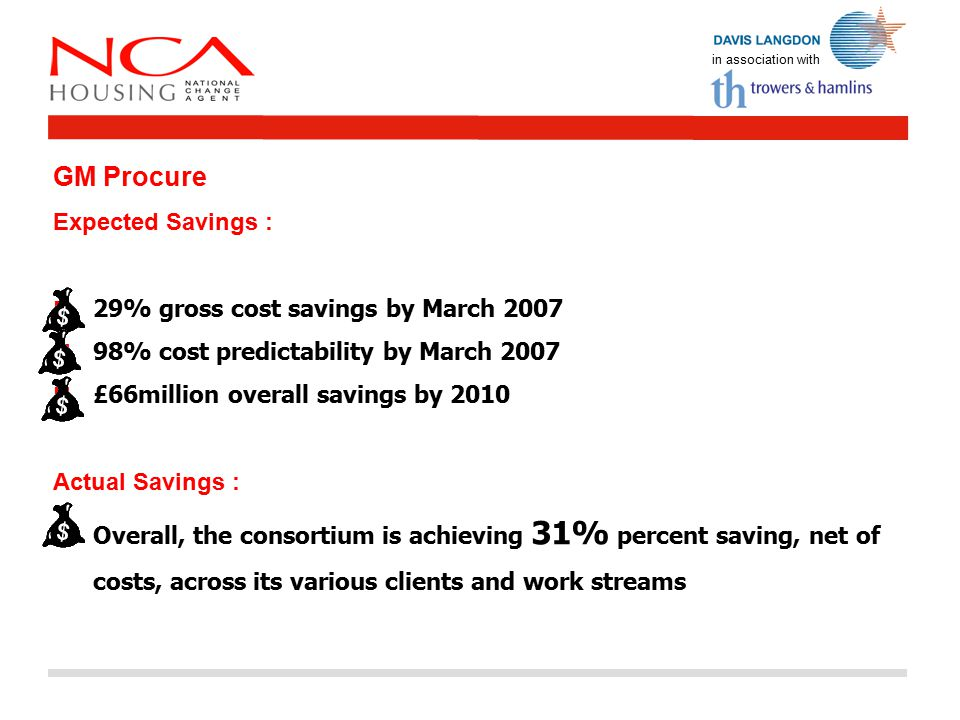 in association with GM Procure Expected Savings : 29% gross cost savings by March 2007 98% cost predictability by March 2007 £66million overall savings by 2010 Actual Savings : Overall, the consortium is achieving 31% percent saving, net of costs, across its various clients and work streams