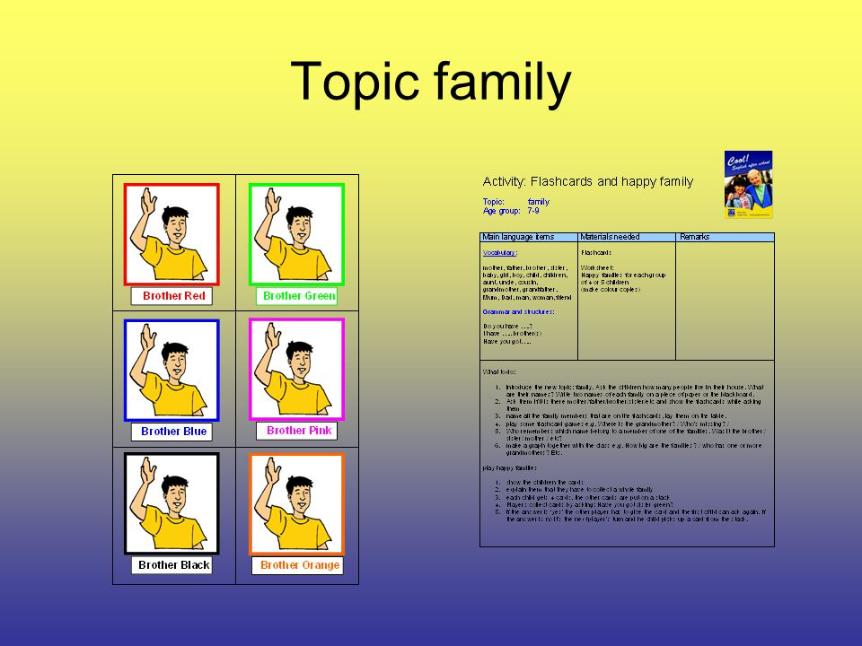 Topic family