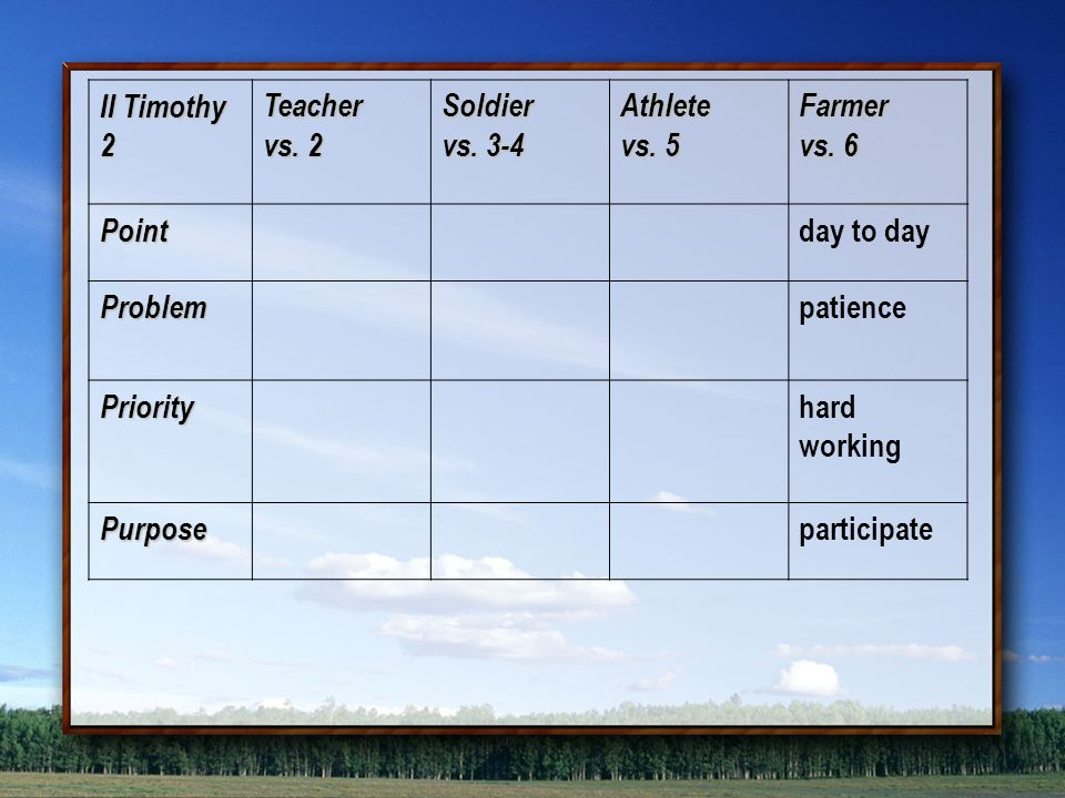 II Timothy 2 Teacher vs. 2 Soldier vs. 3-4 Athlete vs. 5 Farmer vs. 6 Point day to day Problem patience Priority hard working Purpose participate