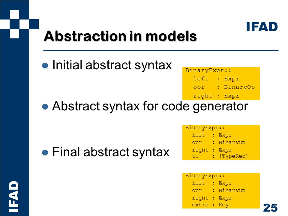 IFAD 25 Abstraction in models l Initial abstract syntax l Abstract syntax for code generator l Final abstract syntax BinaryExpr:: left : Expr opr : BinaryOp right : Expr BinaryExpr:: left : Expr opr : BinaryOp right : Expr ti : [TypeRep] BinaryExpr:: left : Expr opr : BinaryOp right : Expr extra : Key