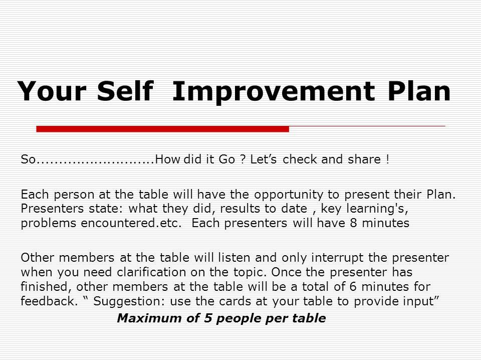 Performance Management When Giving Feedback: Suggest alternate ways of behaving.