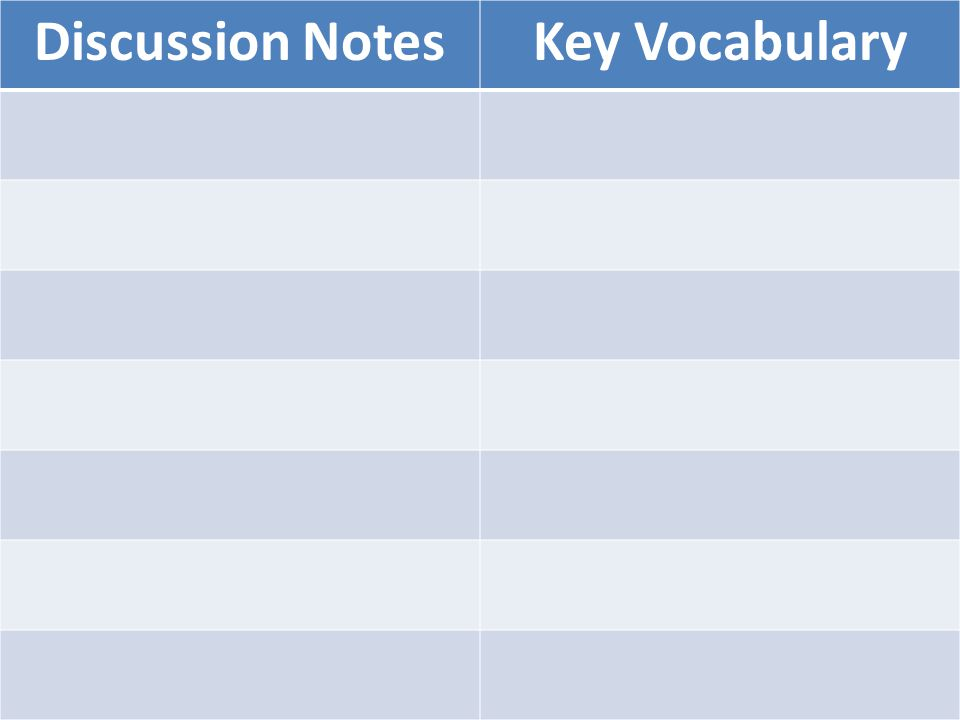 Discussion NotesKey Vocabulary