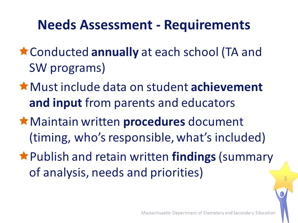 Needs Assessment - Requirements  Conducted annually at each school (TA and SW programs)  Must include data on student achievement and input from parents and educators  Maintain written procedures document (timing, who's responsible, what's included)  Publish and retain written findings (summary of analysis, needs and priorities) 3 Massachusetts Department of Elemetary and Secondary Education
