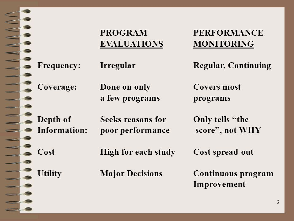 3 PROGRAMPERFORMANCE EVALUATIONSMONITORING Frequency:IrregularRegular, Continuing Coverage:Done on only Covers most a few programsprograms Depth ofSee