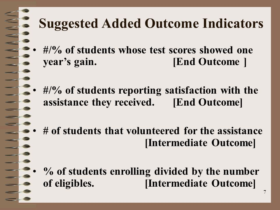 7 Suggested Added Outcome Indicators #/% of students whose test scores showed one year's gain. [End Outcome ] #/% of students reporting satisfaction w