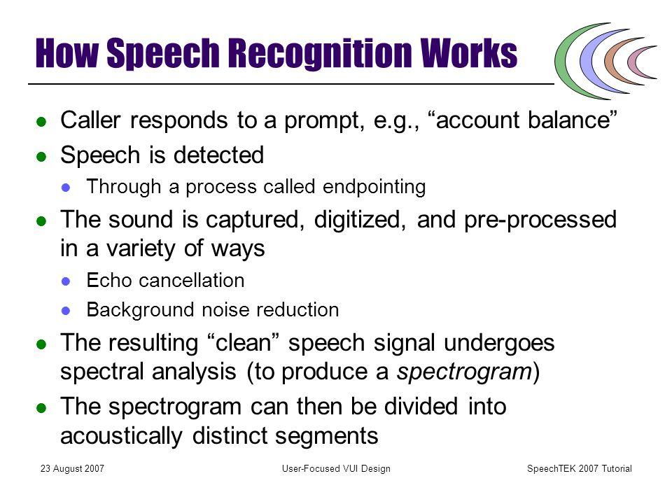 SpeechTEK 2007 Tutorial 23 August 2007User-Focused VUI Design Capture & Capture & Digitization Digitization SpectralRepresentation Caller speaks an ut