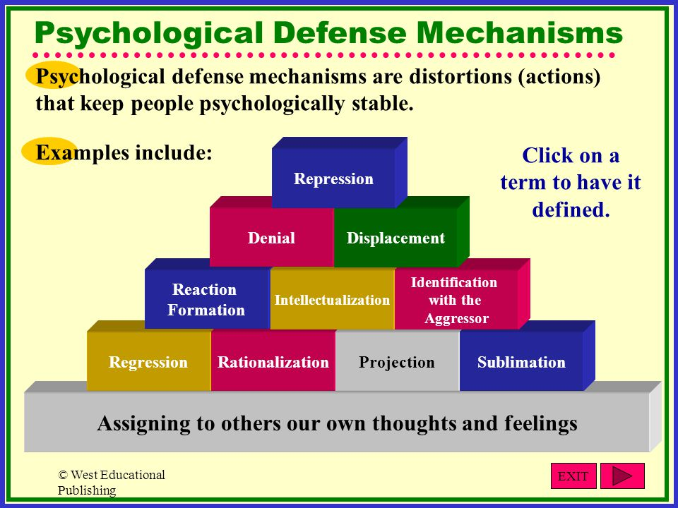 © West Educational Publishing Psychological Defense Mechanisms Psychological defense mechanisms are distortions (actions) that keep people psychologically stable.