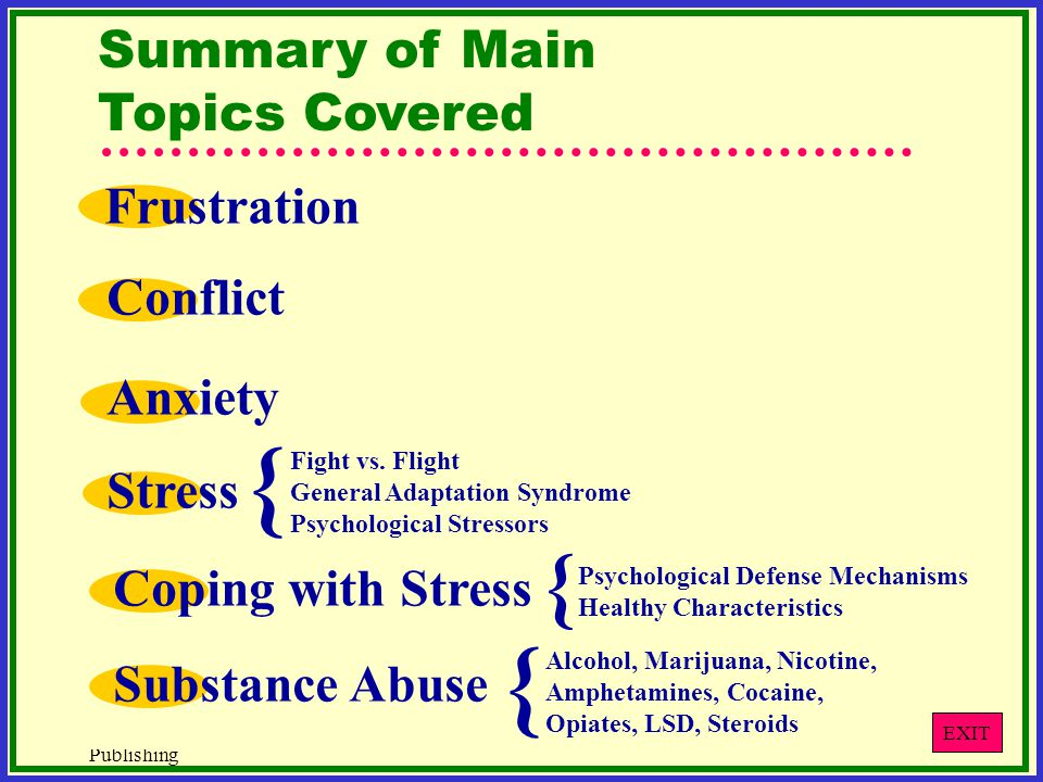 © West Educational Publishing Summary of Main Topics Covered Frustration Conflict Anxiety Stress Coping with Stress Substance Abuse Fight vs.