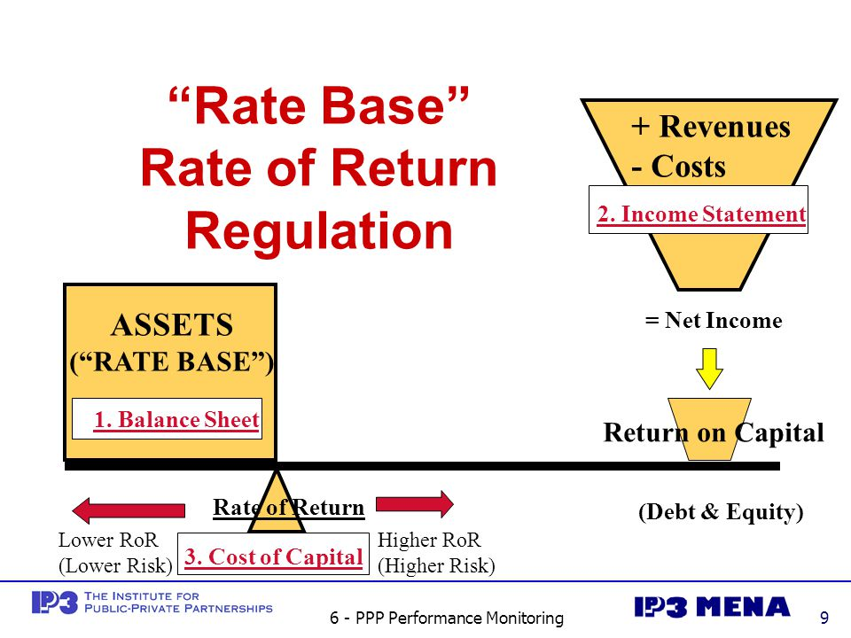 6 - PPP Performance Monitoring9 Rate Base Rate of Return Regulation ASSETS ( RATE BASE ) 1.
