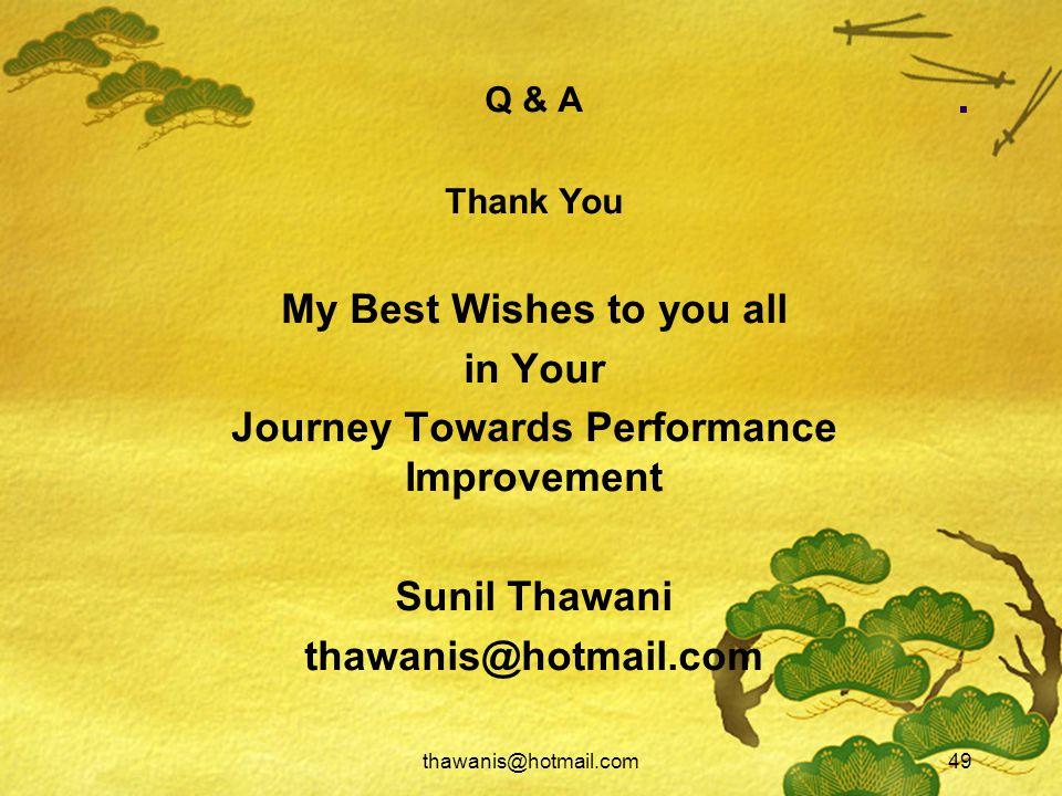 thawanis@hotmail.com49.