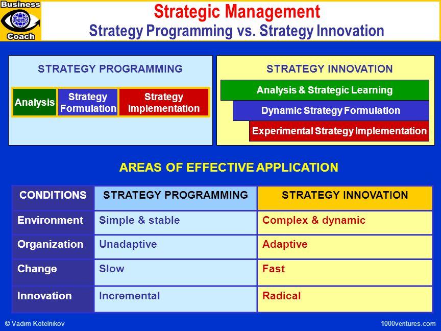 Strategic Management Strategy Programming vs. Strategy Innovation 1000ventures.com Analysis Strategy Implementation Strategy Formulation Analysis & St