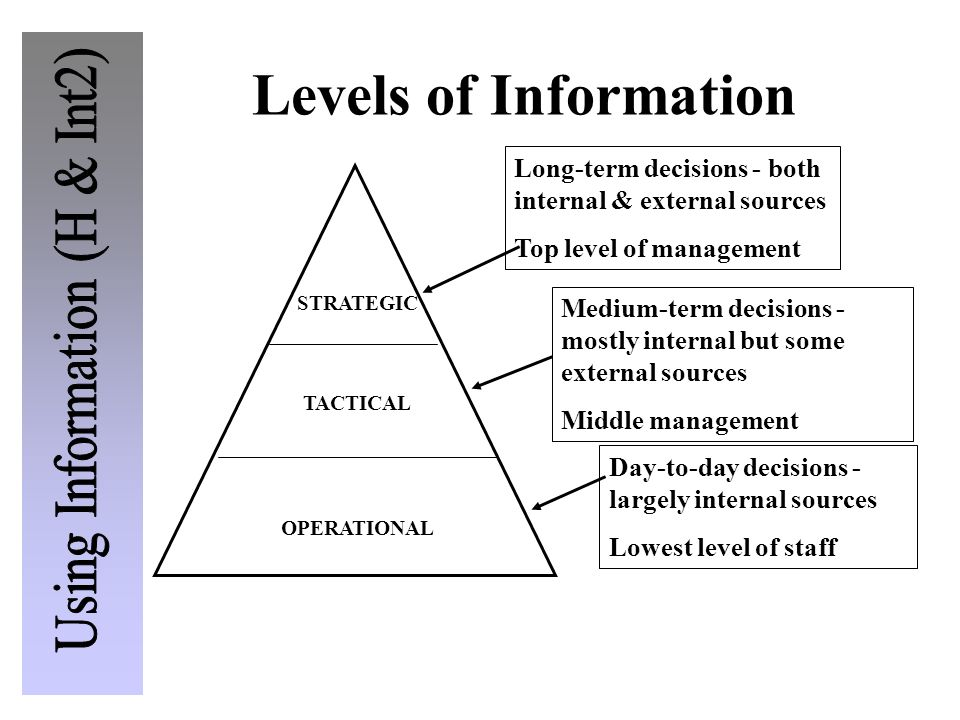Levels of Information STRATEGIC TACTICAL OPERATIONAL Long-term decisions - both internal & external sources Top level of management Medium-term decisions - mostly internal but some external sources Middle management Day-to-day decisions - largely internal sources Lowest level of staff