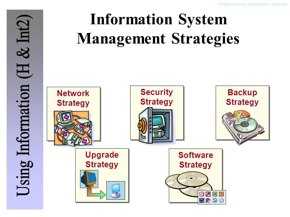 Information System Management Strategies Network Strategy Upgrade Strategy Security Strategy Backup Strategy Software Strategy Organisational Information Systems